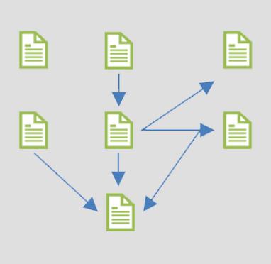 Button syneris Dokumente in Beziehung zueinander