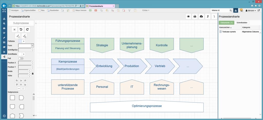 syneris Prozesslandkarte und Designer