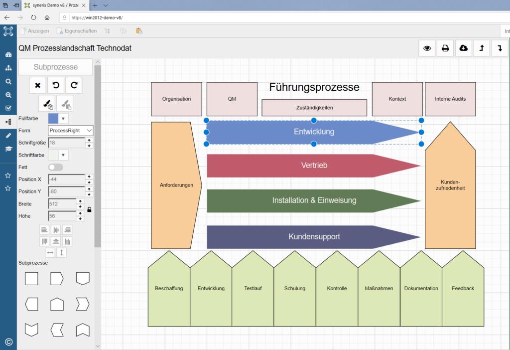 Mit dem Prozesslandkartendesigner kann eine Prozesslandkarte rasch angelegt, bearbeitet oder exportiert werden.