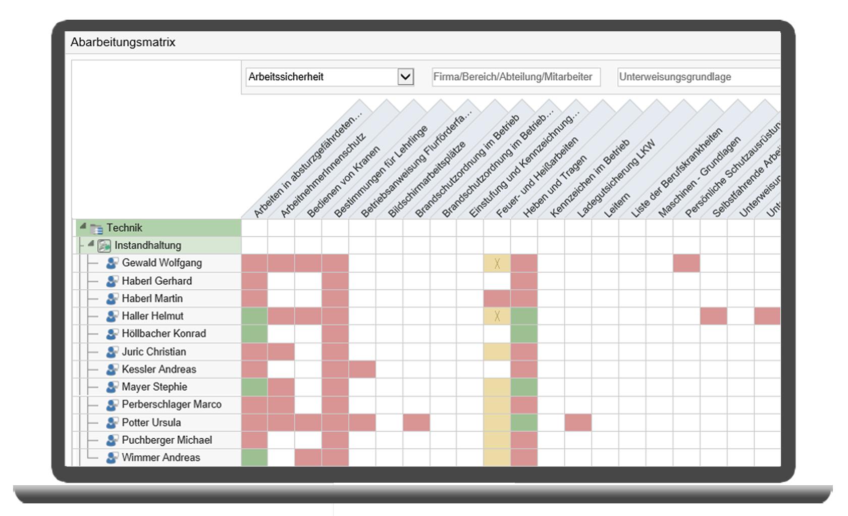 syneris Abbarbeitungsmatrix bietet einen Überblick über den Erledigungsstatus