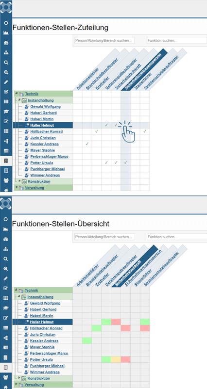 syneris Qualifikationsmatrix